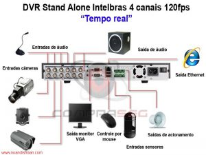 DVR-Stand-alone-Intelbras