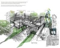 گروه معماری
