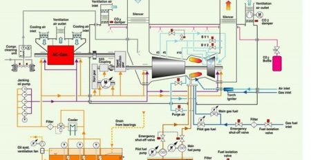 سیستمهای کنترلی نیروگاه