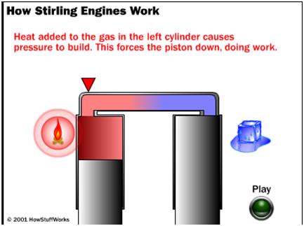 موتورهای استرلینگ
