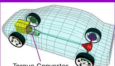 مکانیزم و دینامیک ماشین