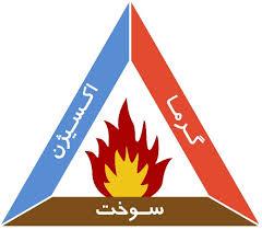جلوگیری از انفجار مخازن سوخت