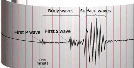 نمونه سوالات مهندسی زلزله
