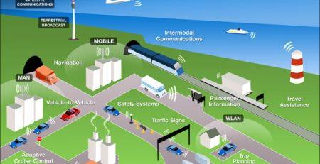 RFID راهکار حمل و نقل شهری