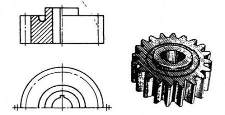 استاندارد طراحی چرخ دنده