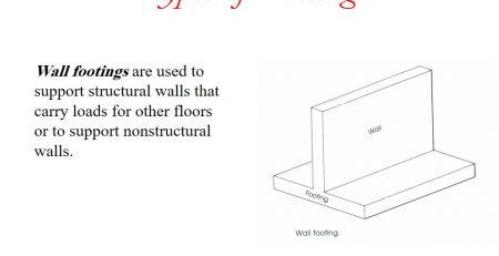 طراحی دستی پی