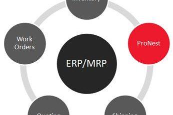 سیستم های mrp و erp