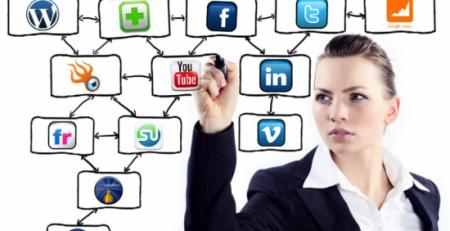 تاثیر شبکه های اجتماعی در بازاریابی الکترونیکی