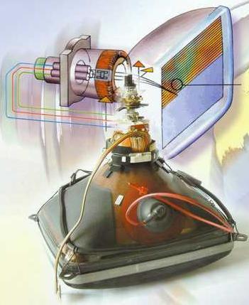 نحوه شارژ جی 7 نحوه شارژ لامپ تصویر تلویزیون