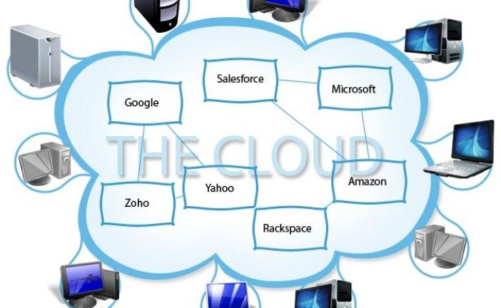معرفی رایانش ابری (Cloud Computing) و بررسی جایگاه فعلی آن در دنیای فناوری اطلاعات و ارتباطات