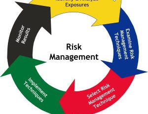 فرآیند مدیریت ریسک