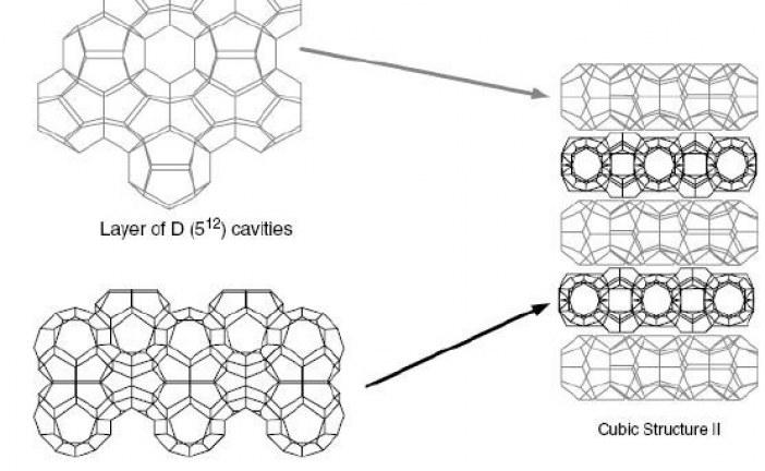 دانلود پایان نامه مهندسی شیمی با عنوان مدل سازی تشکیل هیدرات گازی در سیستم های شامل ترکیب بهبود دهنده ساختمان هیدرات