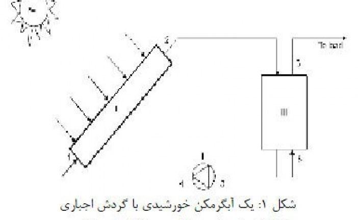 کنترل دبی بهینه جریان در کلکتور آبگرمکن هاي خورشیدي با استفاده از تحلیل اگزرژي
