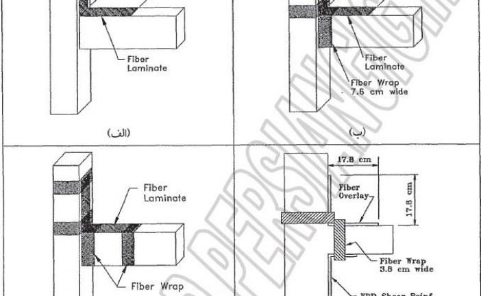 پایان نامه کارشناسی ارشد مهندسی عمران (ارزیابی لرزه ای (خطی و غیرخطی) دیوارهای برشی بتنی تقویت شده با صفحات فولادی)