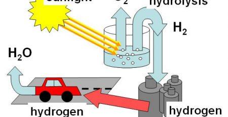 مشعل کاتالیستی هیدروژن