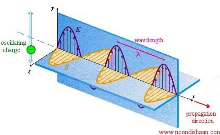 پایان نامه الکترومغناطیس و کاربردهای آن(کاردانی)