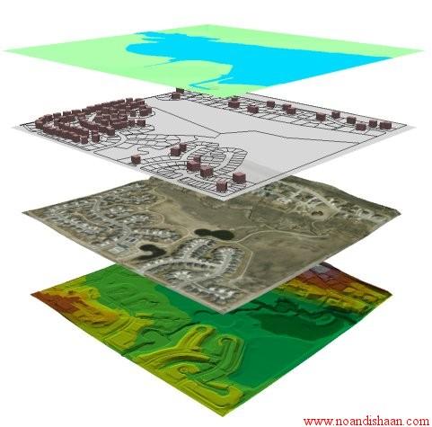 آموزش های تصویری ArcGIS