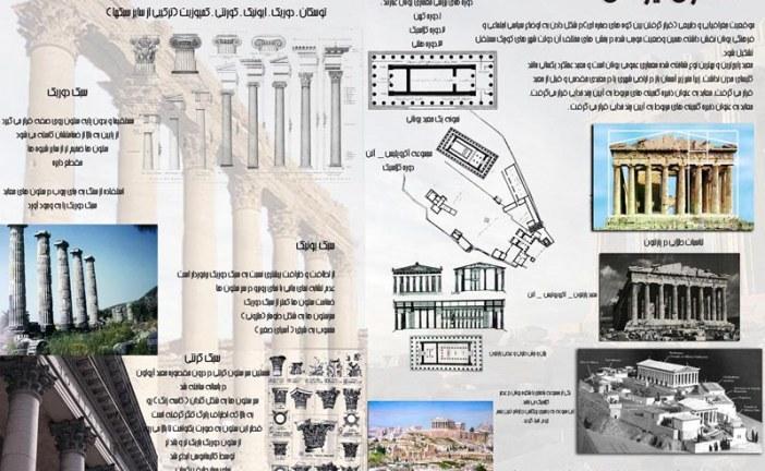 پوستر معماری معاصر
