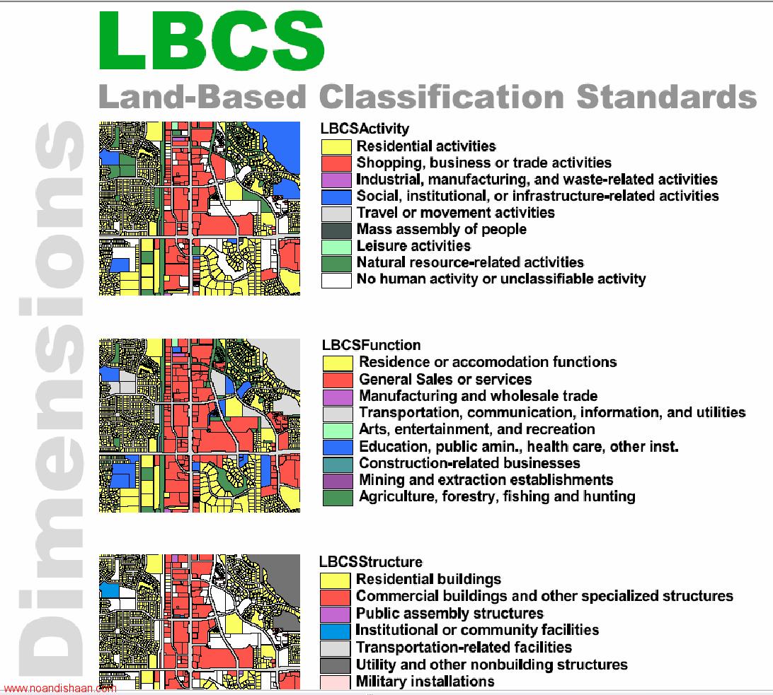 طبقه بندی کاربری زمین LBCS