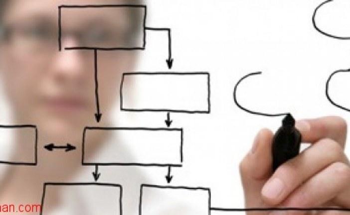 ساختار سازمانی و چارت سازمانی