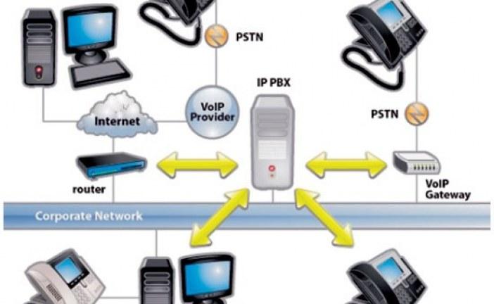دانلود پایان نامه مهندسی کامپیوتر در رابطه با راه اندازی VoIP Server