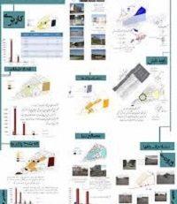 طرح شهرسازی ۳