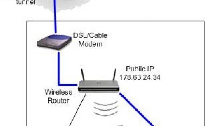 پایان نامه راه اندازی VPN Server در ویندوز 2003