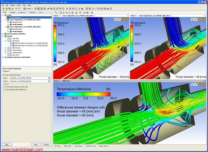 بررسی سرعت و فشار جریان ویسکوز اطراف سیلندر