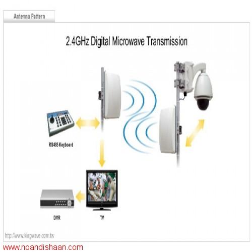 طراحی و ساخت فرستنده - گیرنده دیجیتال