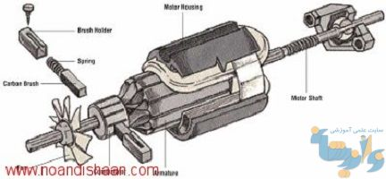 پروژه موتورهای universal و stepper و مدارهای سه فاز