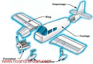 سوپرآلیاژها در صنایع هوایی