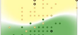 دانلود تولباکس Pattern Recognition
