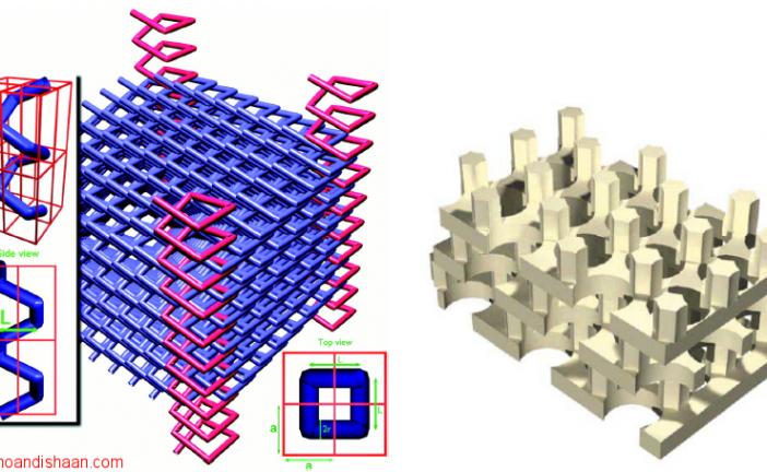 پایان نامه تحلیل کریستال های فوتونی با روش تفاضل متناهی حوزه زمان