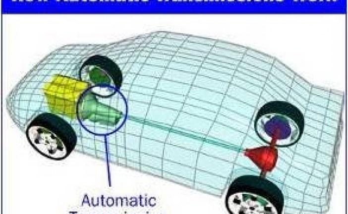 دانلود گزارش کارآموزی بررسی و عیب یابی اجزای مختلف خودرو