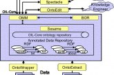 پایان نامه ارشد کامپیوتر با موضوع استخراج اتوماتیک اطلاعات بر اساس آنتالورژی