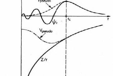 پایان نامه الکترونیک-نظريه تابع چگالي
