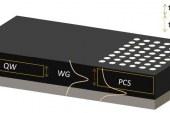 طراحی و تحلیل دیود نوری با استفاده از بلورهای فوتونی