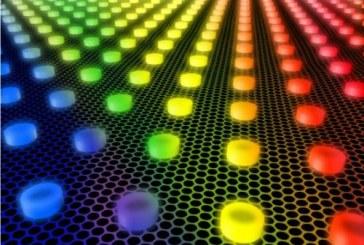 پایان نامه مطالعه نانوساختارهای مبتنی بر گرافین الگوسازی شده