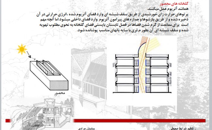 پاورپوینت سیستم های غیرفعال خورشیدی | فضای گلخانه ای