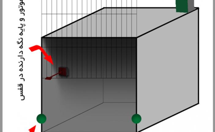 طراحی یک مدار تله برای پرندگان