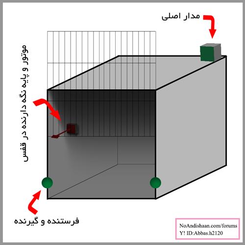طراحی یک مدار تله