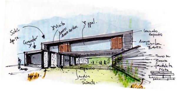 عوامل موثر در طراحی معماری