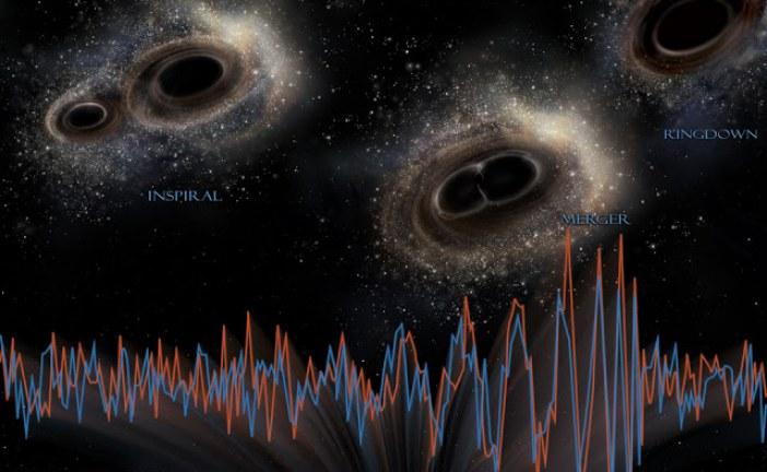 اینشتین راست می گفت – امواج گرانشی کشف شد