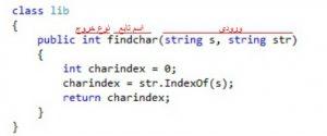 تعریف توابع