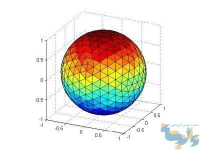 رسم کره با sphere