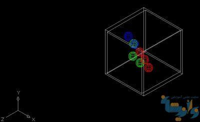 سیستم سه بعدی ساز نوری-۱