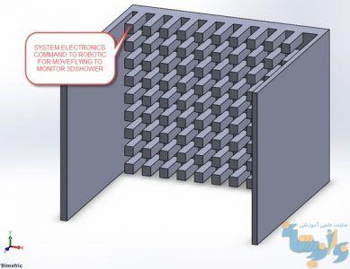 سیستم سه بعدی ساز نوری-۱۱