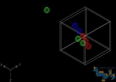 سیستم سه بعدی ساز نوری-۴