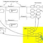 استاندارد IEC 61131-3