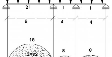 جزوه تحلیل سازه ۱ و ۲